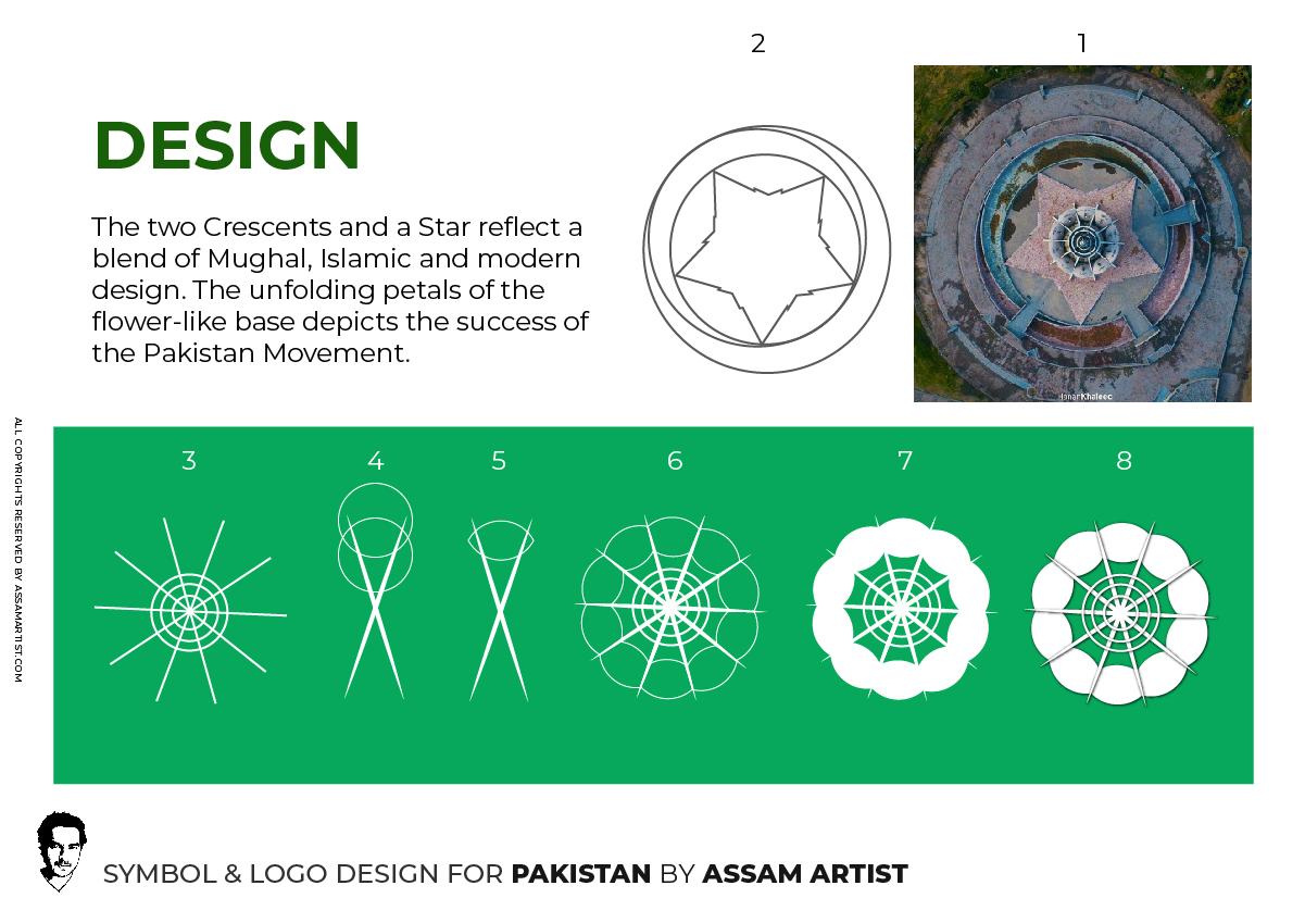 Pakistan Tourism Logo Inspirations